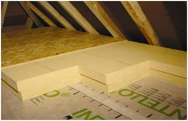 Roof Insulation Sheets installed in Attics and Roofs