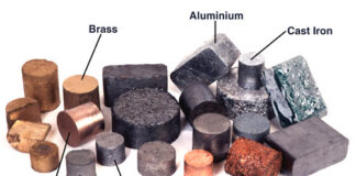 Types of Metal